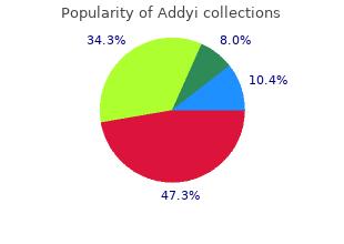 cheap addyi 100 mg line