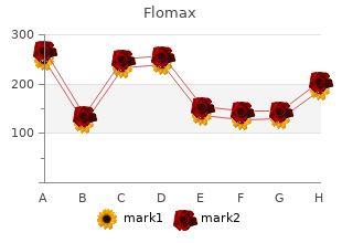 generic flomax 0.4 mg on-line