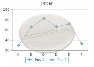 buy discount fincar on-line