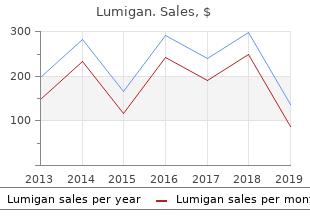 safe lumigan 3ml