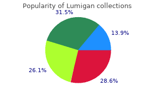 order lumigan once a day