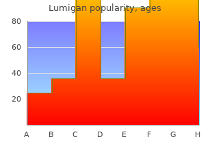 purchase lumigan 3ml without a prescription