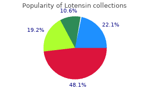 purchase generic lotensin line