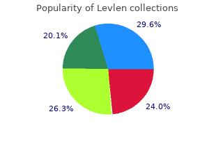safe levlen 0.15mg