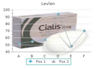 buy discount levlen 0.15mg on line