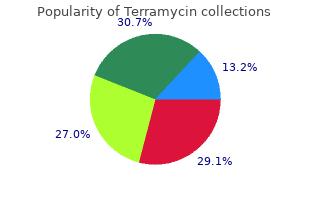 buy terramycin 250mg on line