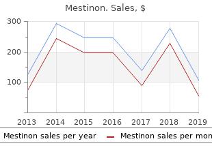 buy 60 mg mestinon with amex