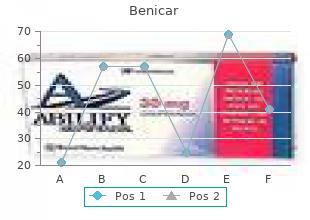 order cheap benicar online