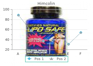 purchase discount himcolin line
