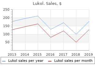purchase lukol 60 caps with amex