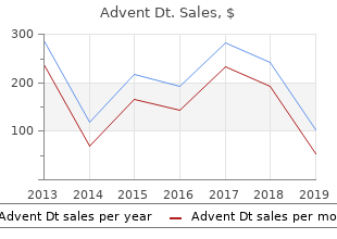 purchase generic advent dt on line