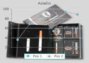 generic 10  ml astelin visa